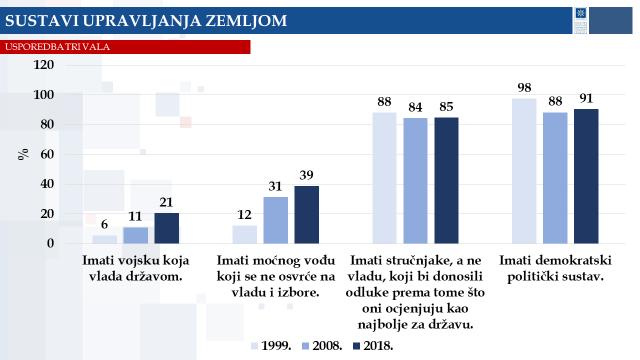 Dominacija antiintelektualnosti u Hrvatskoj – najteže breme 20. stoljeća  Copy